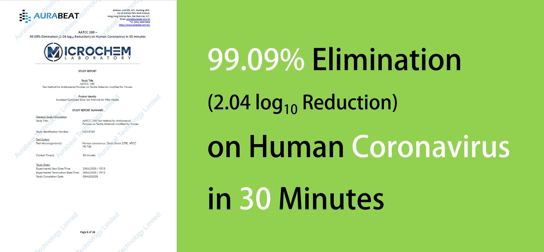 AuraBeat testing results on 99.09% elimination on Human Coronavirus in 30 Minutes